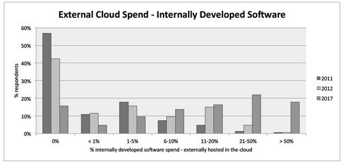 Cloud Software.jpg