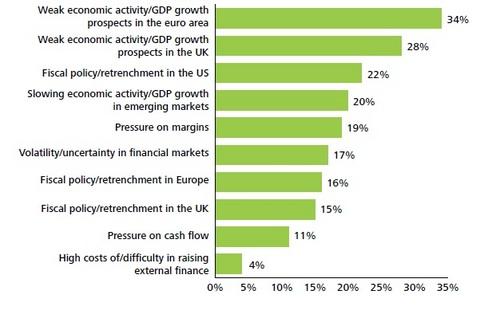 Deloitte_CFO_Survey.jpg