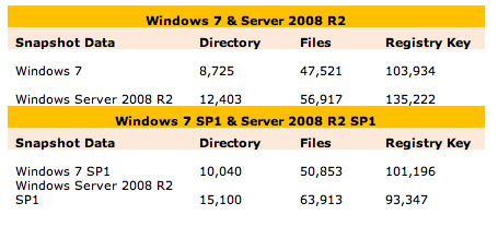 Windows 7 & Server 2008 R2.png
