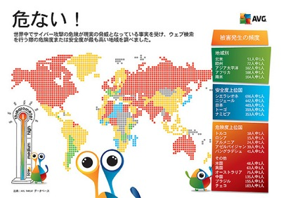 AVG Japanesey.jpg