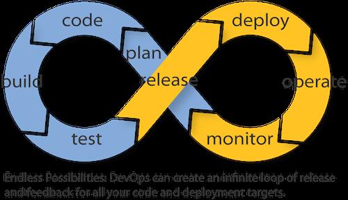 DevOps-infinity-loop2.png