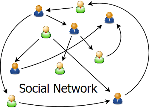 Social_Network.png