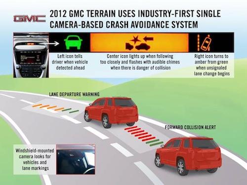 gmc-terrain-active-safety-diagram.jpg