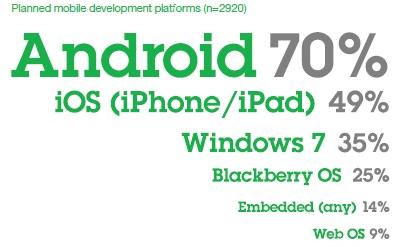 mobile platforms.jpg