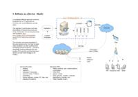 Proposed Hansard YouTube System Diagram.png