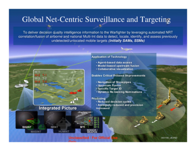 Global Net-Centric Targeting - Key Technologies for DoD Net-Centric Computing - Computer Technology Associates - 2007.png