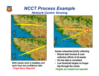 NCCT Process Example - C2ISR for Air Combat Command - US Air Combat Command - 2006.png