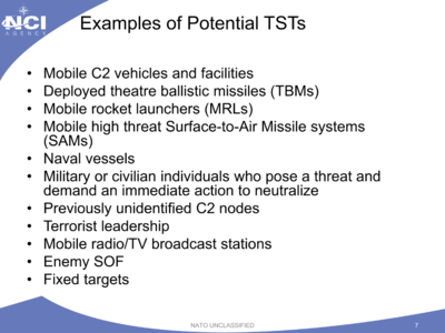 Examples of Potential TSTs - Time Sensitive Targeting - Architecture Considerations - NATO - 2013.png