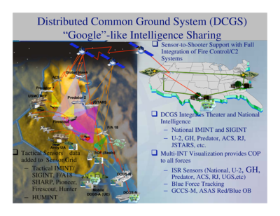 Google-like DCGS - Key Technologies for DoD Net-Centric Computing - Computer Technology Associates - 2007.png