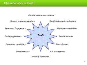 Characteristics of PaaS
