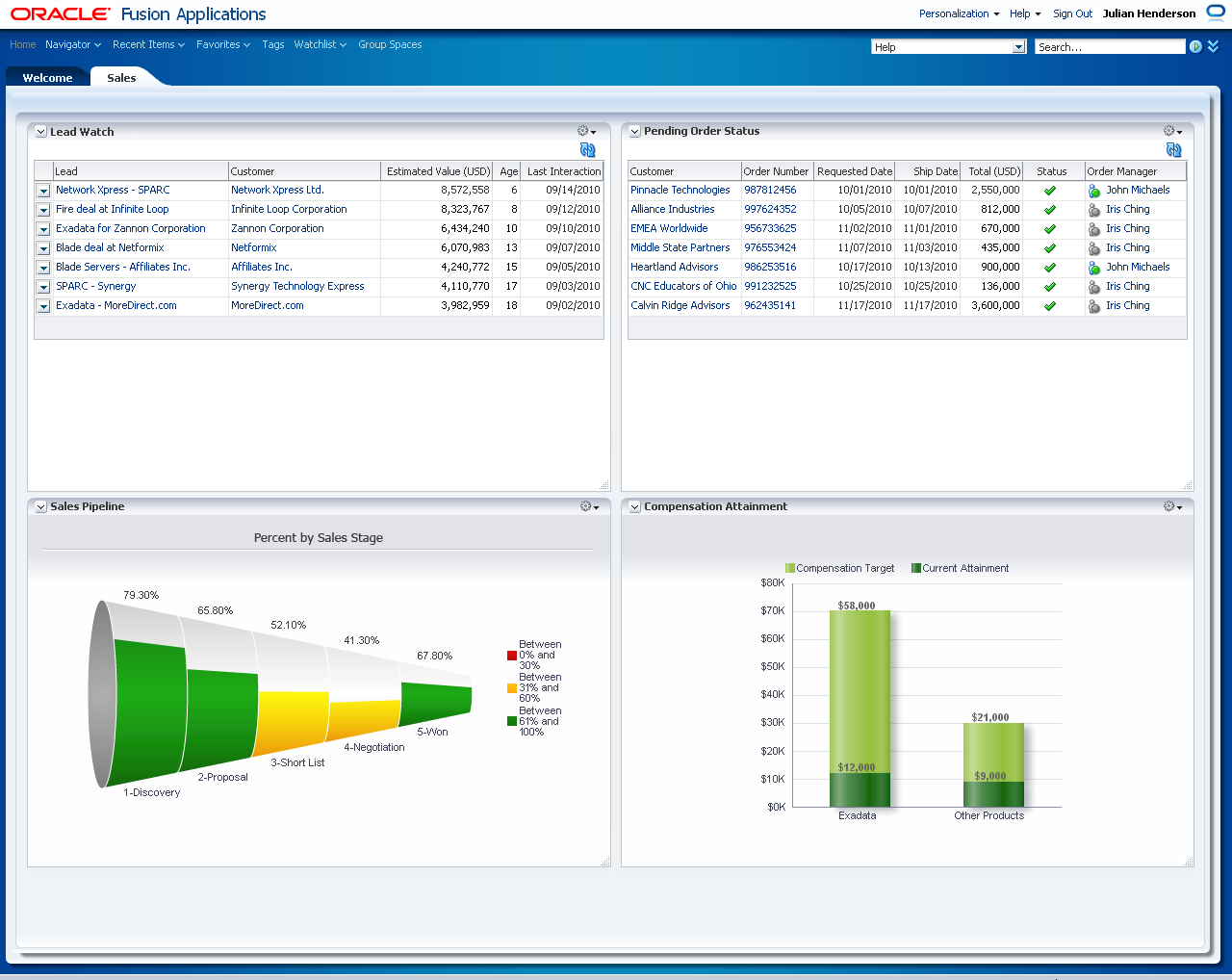 Oracle Fusion CRM for sales rep