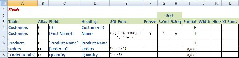Fields Table for GROUP BY example