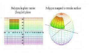 KML Polygon Interpolation - Example
