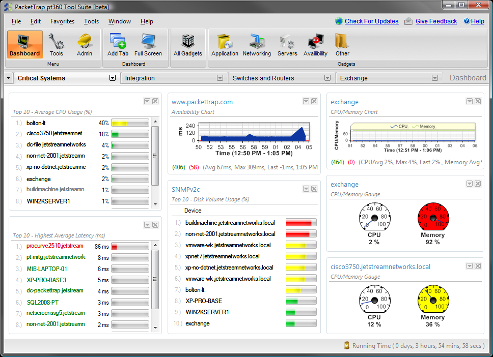 PacketTrap pt360 - new version 2.0 with Cisco features!