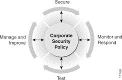 cisco-security-wheel.jpg