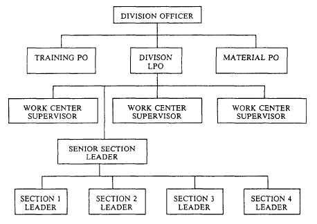 Engineering Bank bottom