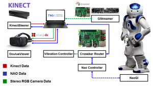 technical_overview