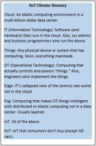 IIoT Glossary