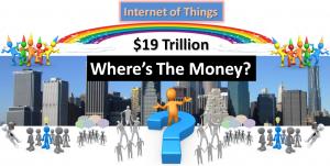 IoT in Logistics: Where's the Money?