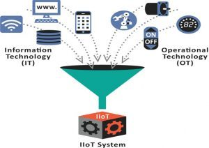 IT and OT convergence in IIoT Image credit: Industrial Internet Consortium