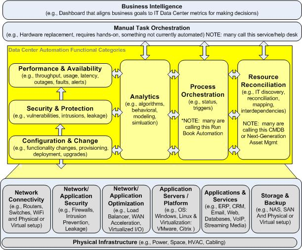 data-center-automation-reference-model4.jpg