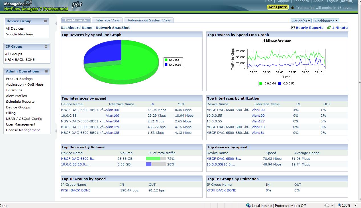 Manage Engine releases Netflow Analyzer 7.5 - Network technologies ...