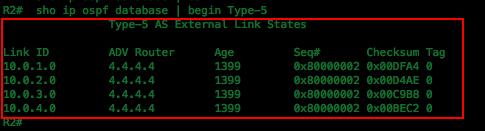 OSPF - R2