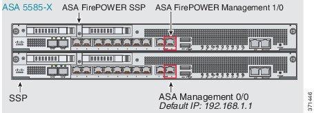 ASA- Firepower