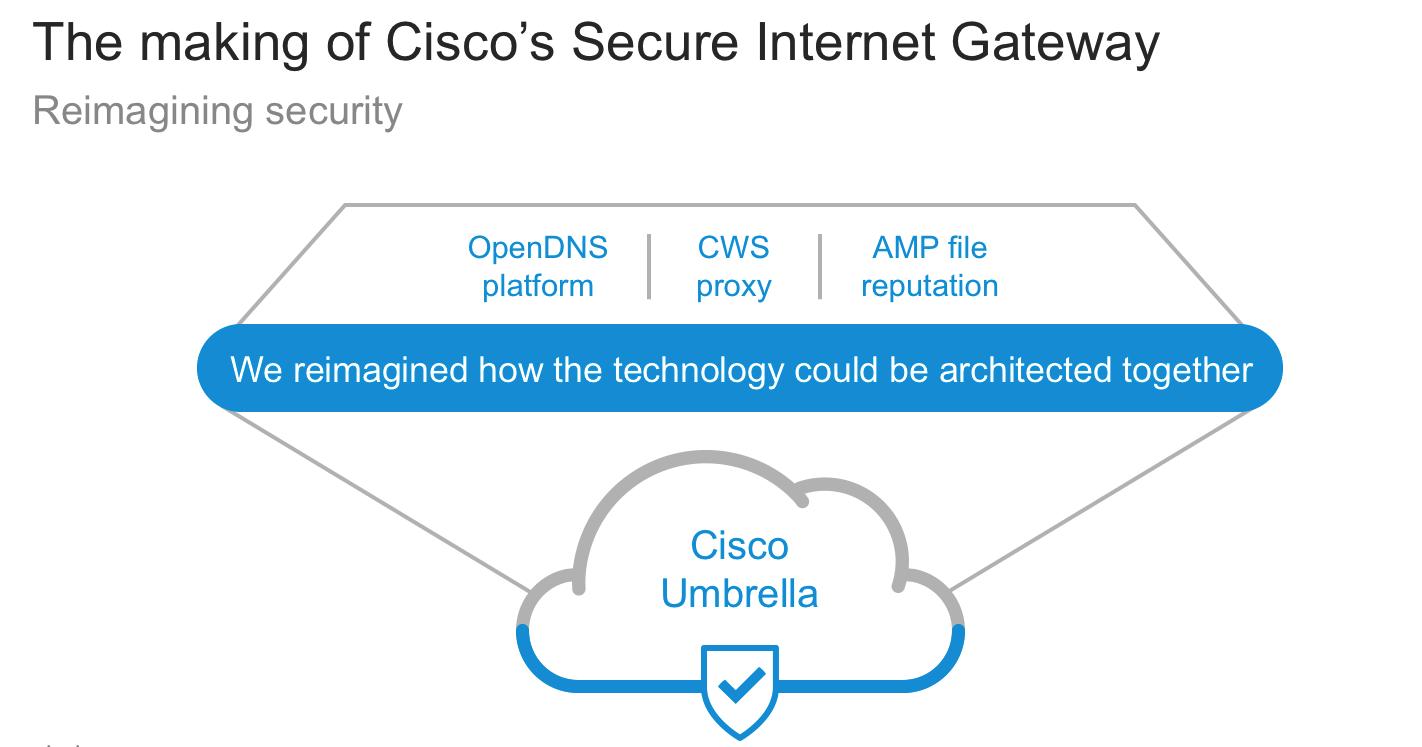 Cisco Launches Quot Umbrella Quot Secure Internet Gateway