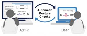 figure-1-2-ise-posture-vibility