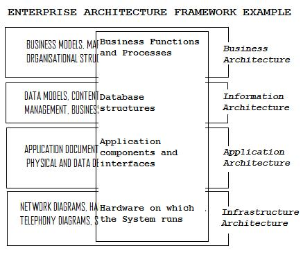 framework-for-application.jpg
