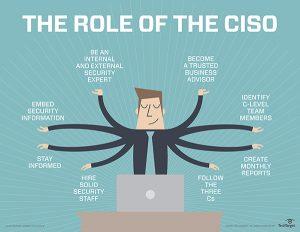 security_ciso_desktop