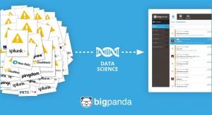 BigPanda Graphic