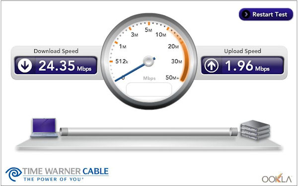 Time-Warner/RoadRunner's speed test utility