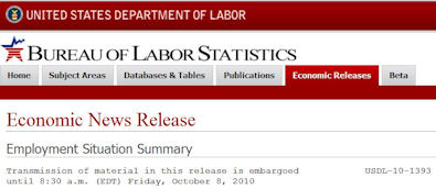 Today's employment situation summary report