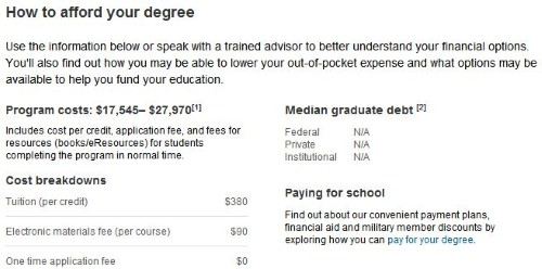 Some of the financial details for the UoP CCNA Associates Degree