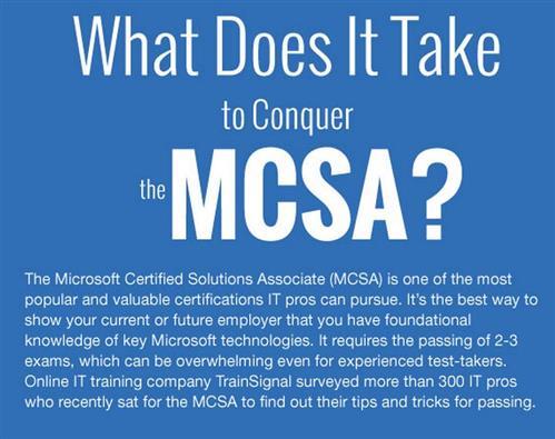 mcsa-ts01