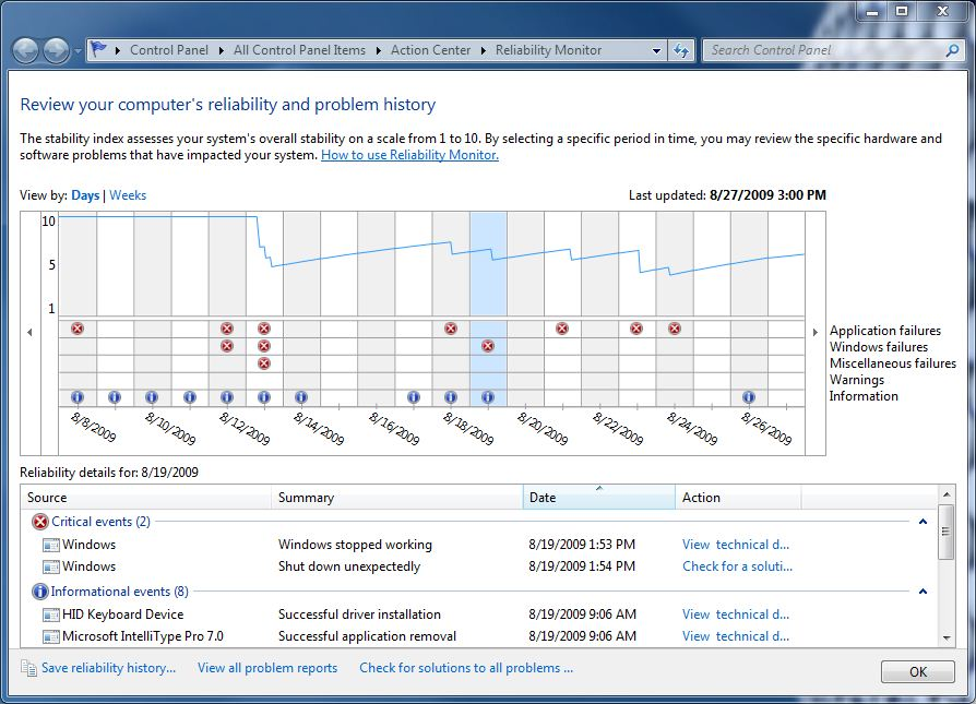 No numeric index value appears in the Win7 Reliability Monitor