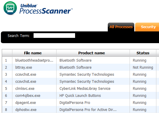 The Process Scanner processes list echoes what you get from task manager, but...
