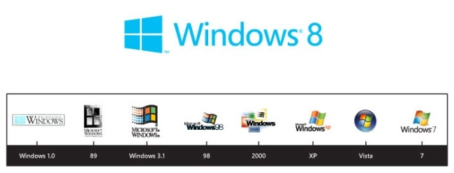 The parade of Windows Logos, 8 on Top!