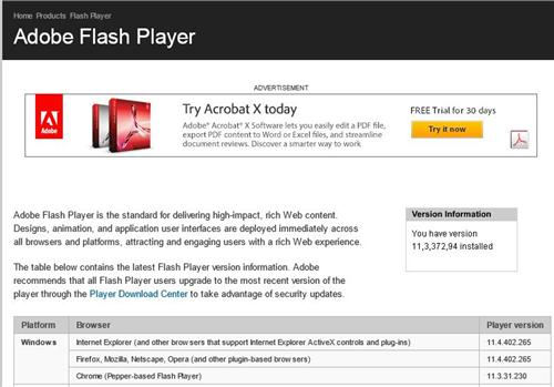 Mixed signals from Adobe Flash self reporting info.