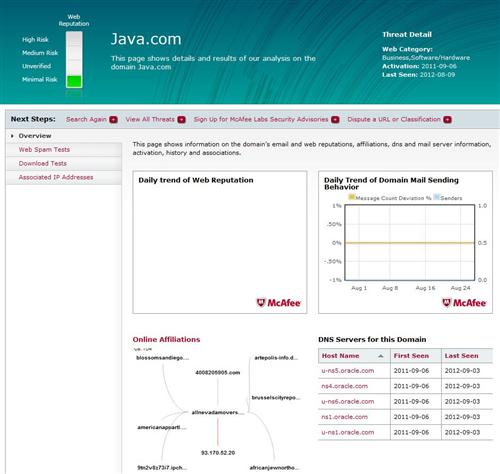 Java.com provides Java updates, and gets a minimal risk rating
