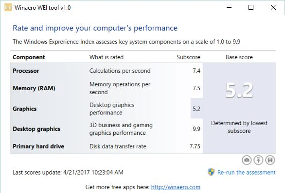 ThinkPads Going Strong 5 Years Later