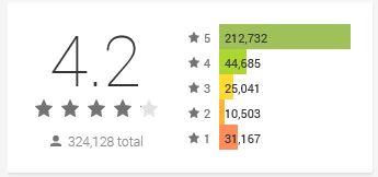 BBM new symbol rating