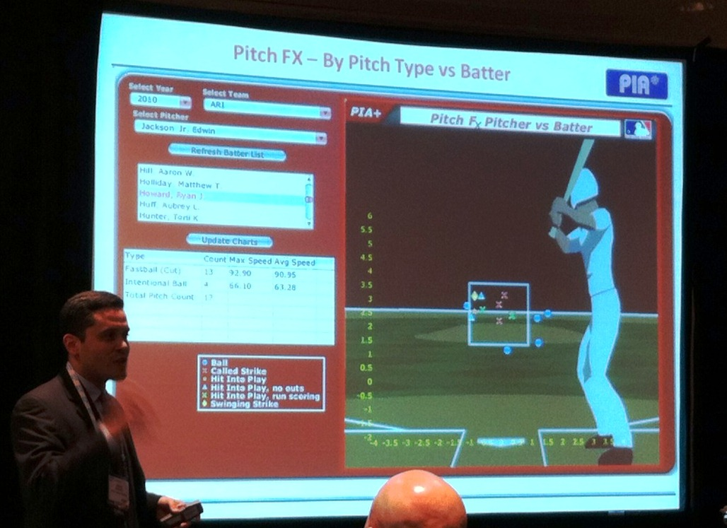 Oscar Fernandez shows how SAP BusinessObjects helps pitching coaches with mock matchups