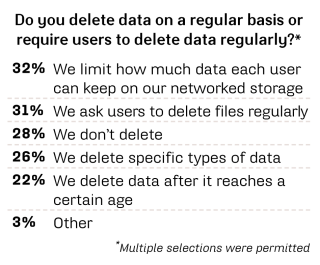 data deletion