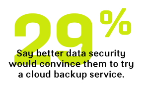 Would data security convince you to try a cloud backup service?