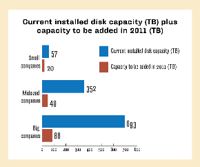 CURRENT INSTALLED CAPACITY AND CAPACITY TO BE ADDED