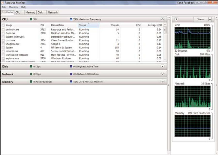 Windows 7 performance monitoring tools