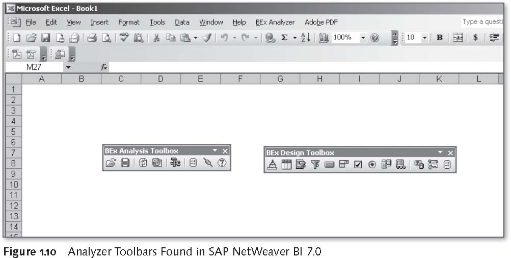 SAP BEx Tools: Analyzer Toolbars Found in SAP NetWeaver BI 7.0
